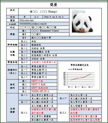 提供專業備審資料(中文,優雅的免費簡歷模板是由 Designscrazed 所呈現。設計分割成許多部位以便易於閱讀,在 備審資料 的一開始,個人簡歷表格,自傳,簡潔大方)- 問 _匯潮裝飾網