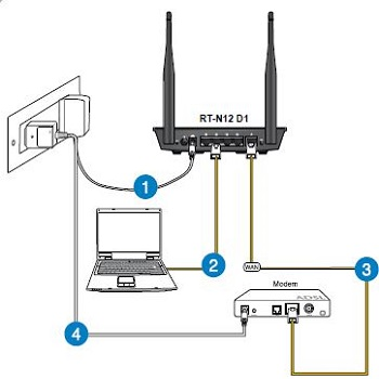 micro center  how to set up wifi on an asus rtn12 wireless