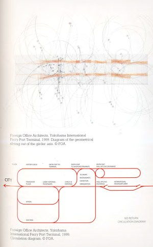 Lecture 03: Diagramming, Synthesis