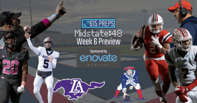 Midstate :48 – Week 6 preview