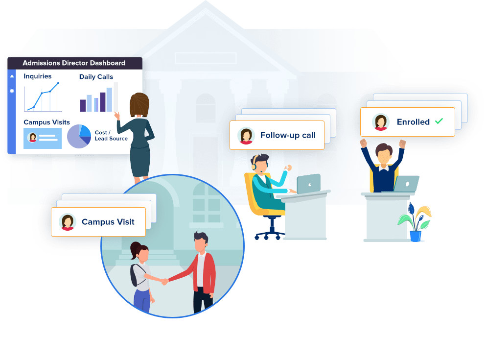 Higher Education Admissions CRM - LeadSquared