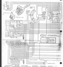 63 nova wiring harness 22 wiring diagram images wiring 63 nova steering column wiring diagram 1964 [ 761 x 1035 Pixel ]