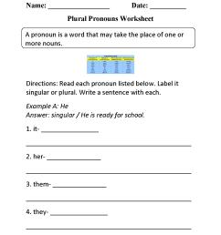 Pronoun Antecedent Agreement Worksheet - Promotiontablecovers [ 1650 x 1275 Pixel ]