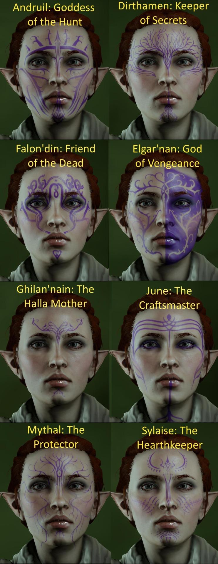 Vallaslin Gods : vallaslin, Tigers, Vaseline, Phdfan:, Version, Vallaslin, From...