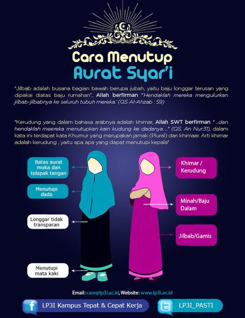 Perintah Memakai Jilbab : perintah, memakai, jilbab, Yusnifa, Lindungi, Dengan, Jilbab, Syar'i