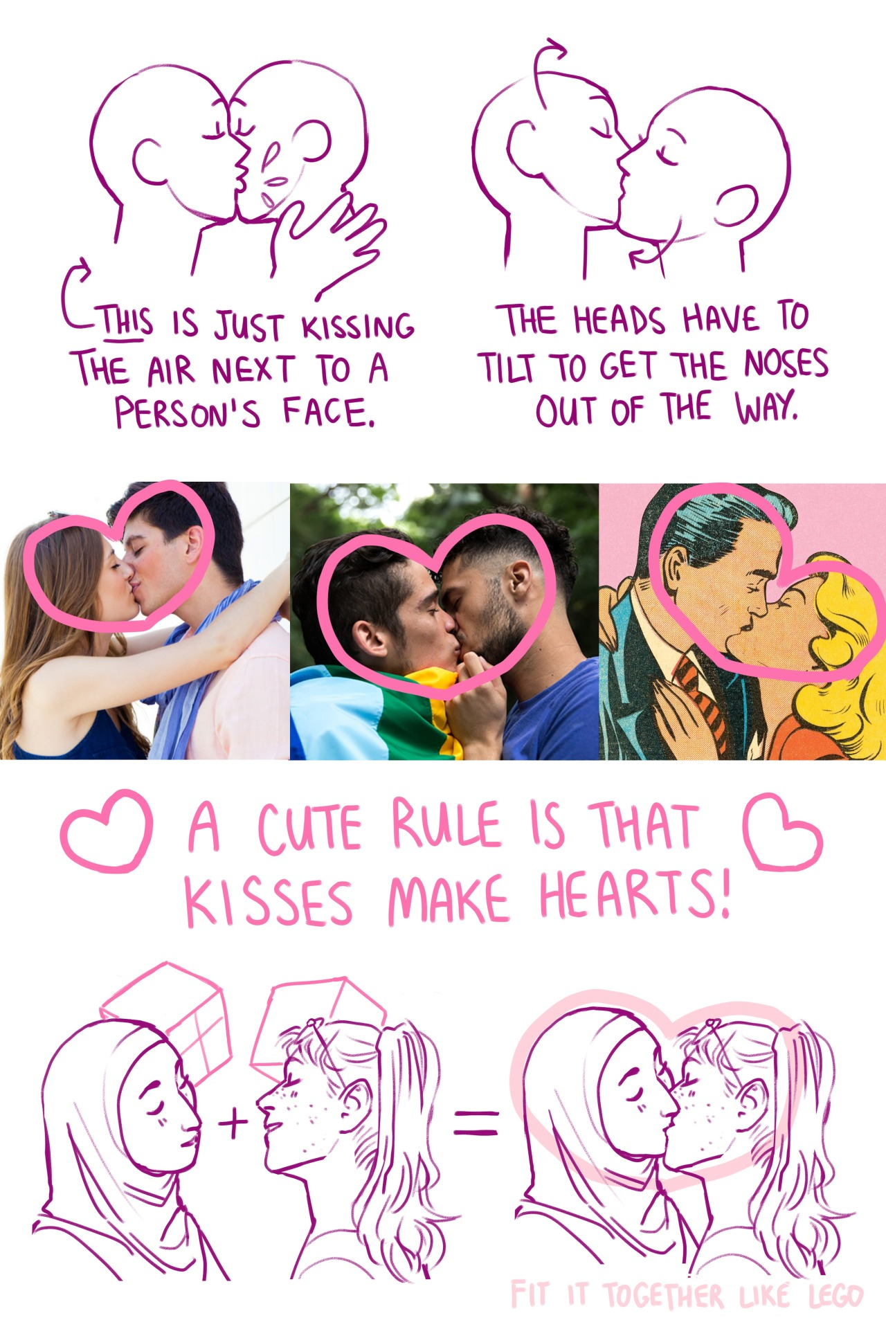 How To Draw Kisses : kisses, WE'RE, FUCKING, ARTISTS,, SENSITIVE, SHIT!, Teach, Draw??, Action, Kissing????