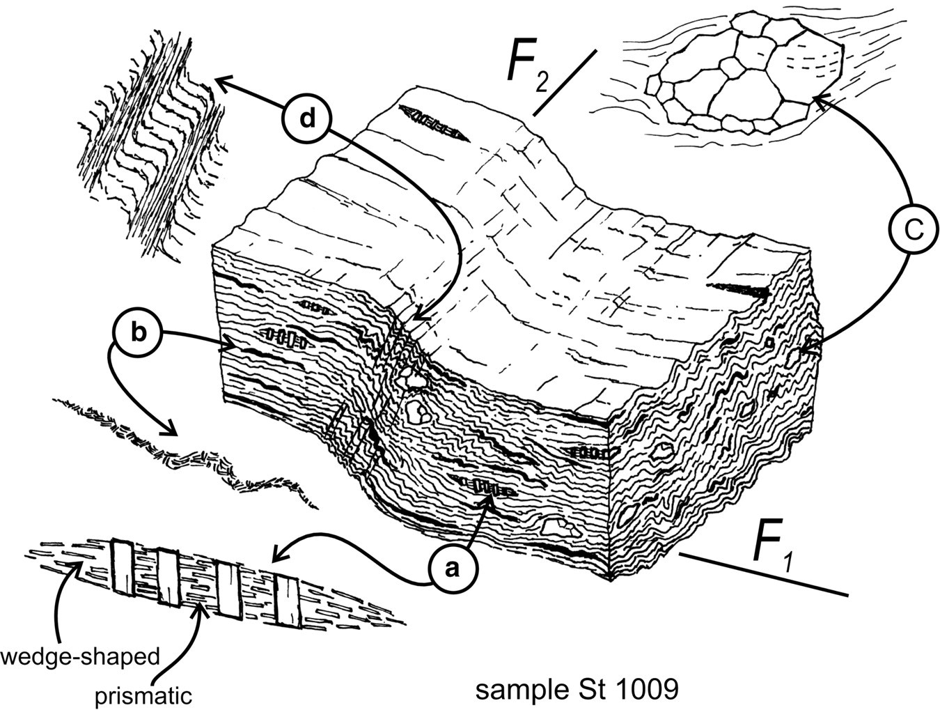 #structural-geology on Tumblr