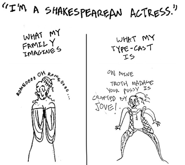 shakespeare on Tumblr