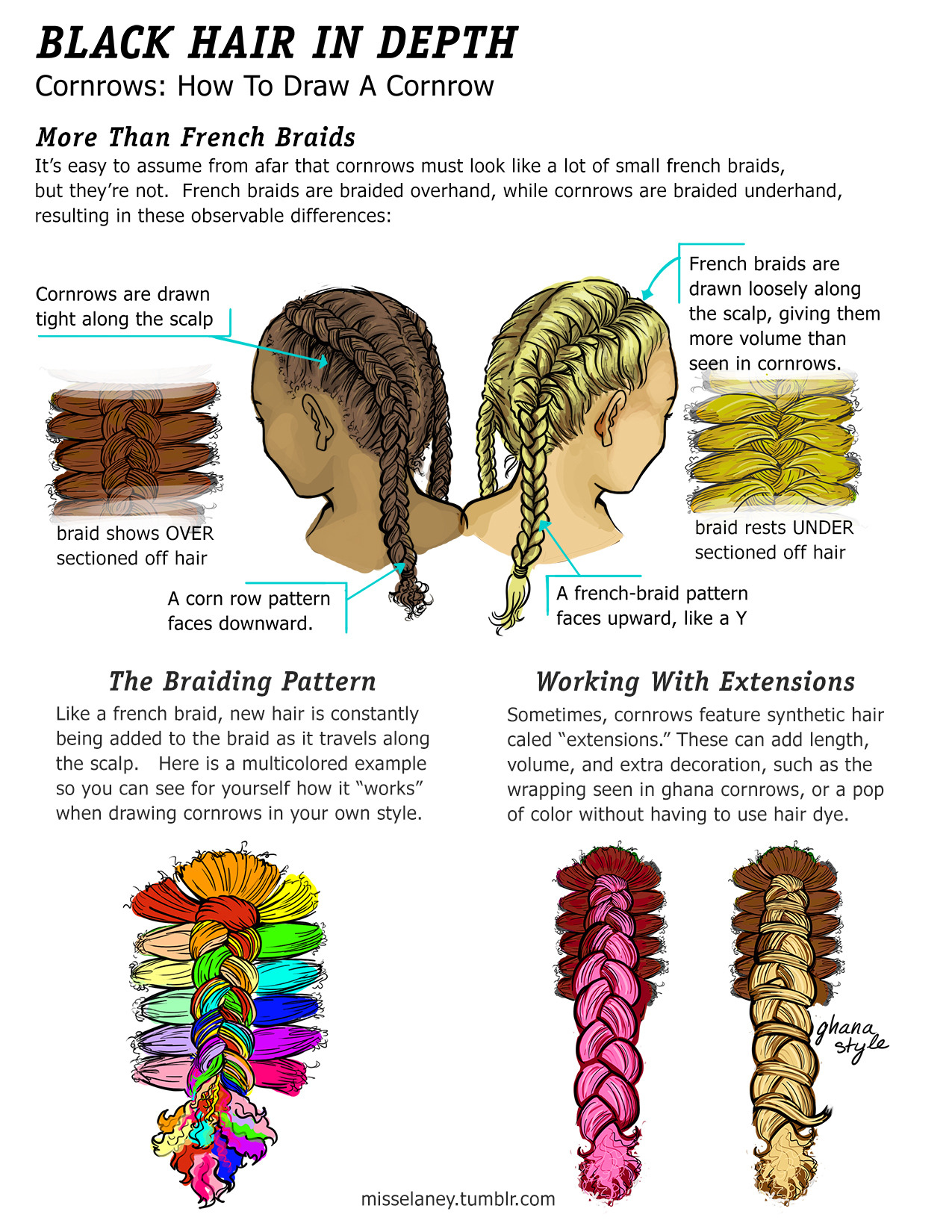 How To Draw Cornrows : cornrows, Elaney, Draws, Cornrows,, Coming, Details, On...