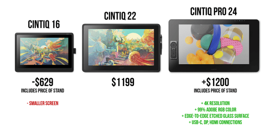 wacom cintiq 16, 22 and pro 24 comparisons