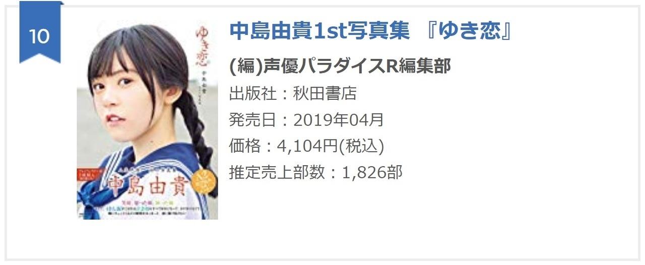 — 寫真集ランキング 2019年05月06日付 順位 部數 氏名 タイトル...