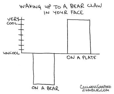 txt: bear claws | Tumblr