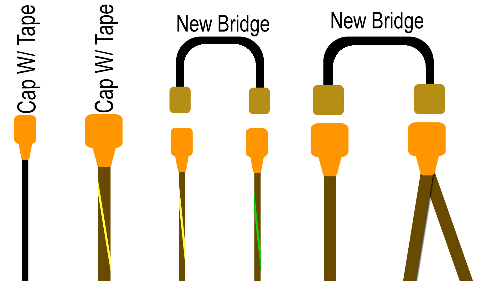 hight resolution of i also didn t cut any of the original wires instead i used corresponding connector pins to create the jumps bridges between wires i had to fashion my
