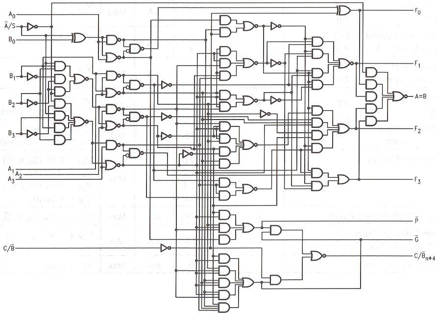 4 Bit Carry Look Ahead Adder Schematic, 4, Get Free Image