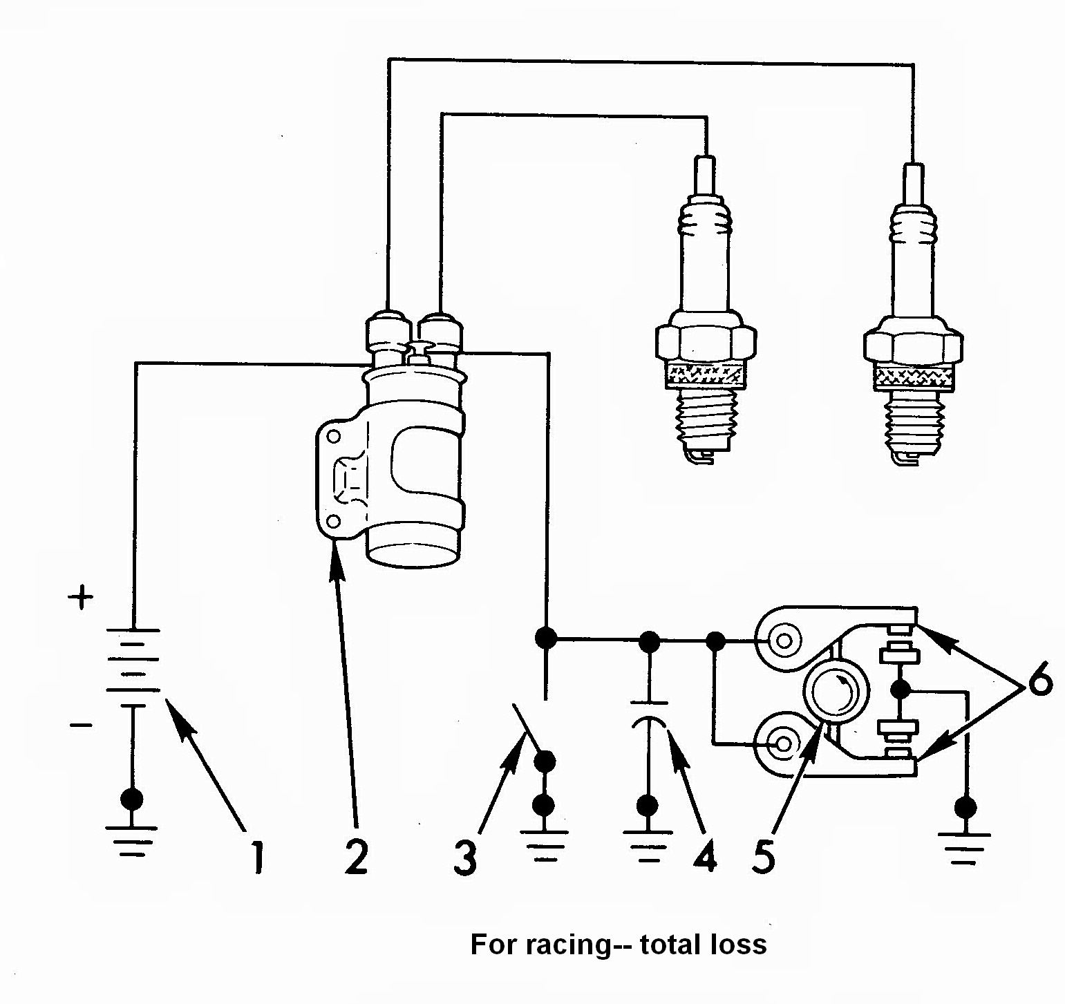Ignition Points And Condenser Diagram, Ignition, Free