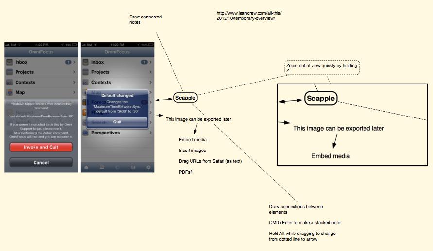 Graphic Design Apps Ipad