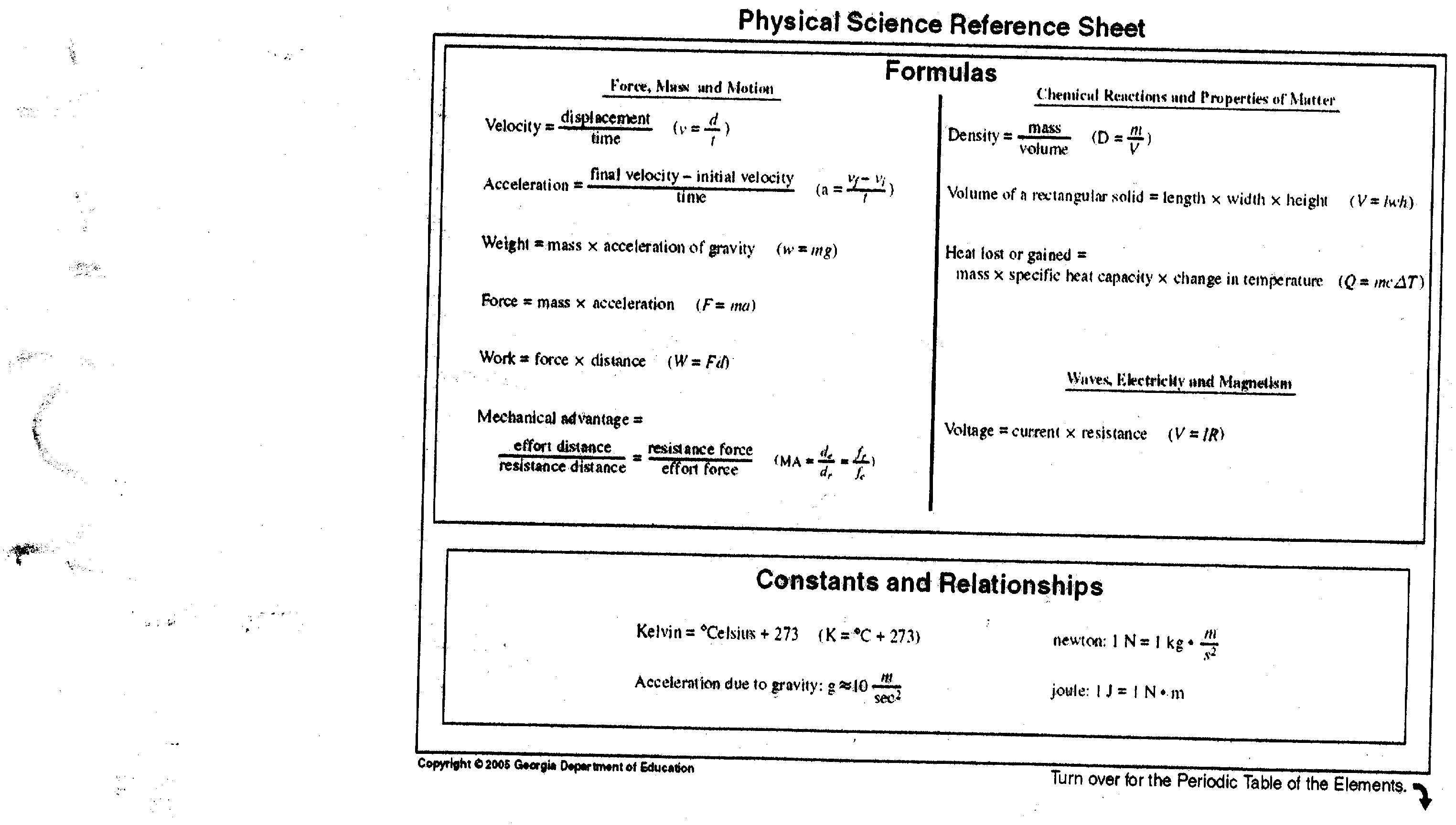 Worksheet For Physical Science Formulas Worksheet Best