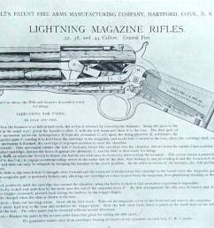 colt purchased the patent and refined eliot s design further and in 1884 introduced the new rifle as the new lightning magazine rifle  [ 1280 x 907 Pixel ]