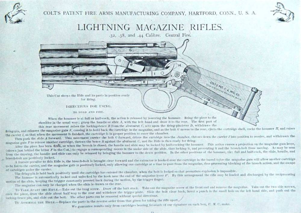 medium resolution of colt purchased the patent and refined eliot s design further and in 1884 introduced the new rifle as the new lightning magazine rifle