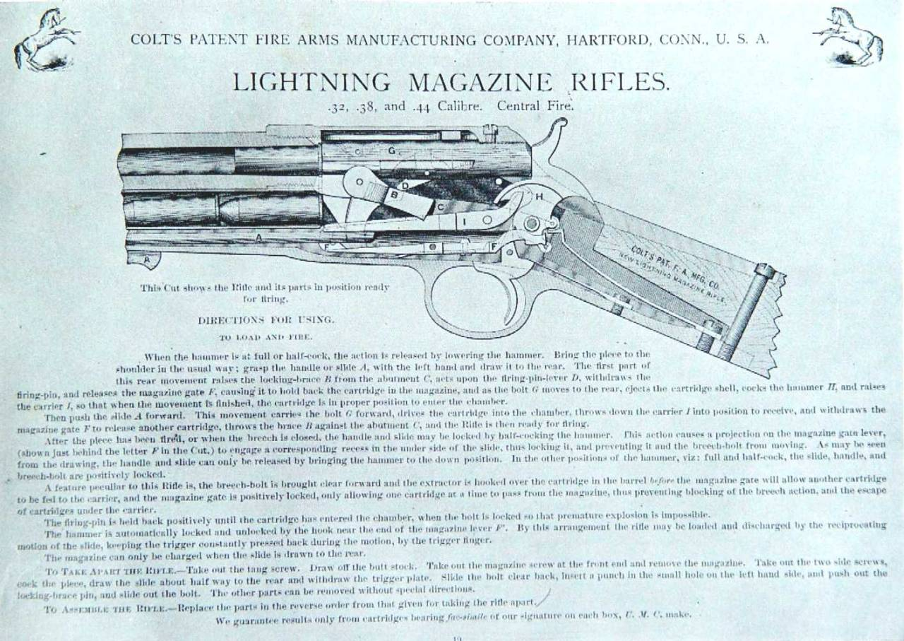 hight resolution of colt purchased the patent and refined eliot s design further and in 1884 introduced the new rifle as the new lightning magazine rifle