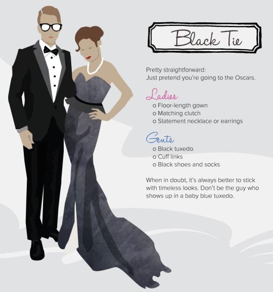 decoding dress code black tie