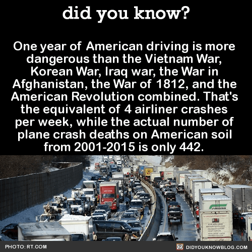 One year of American driving is more dangerous than the Vietnam War, Korean War, Iraq war, the War in Afghanistan, the War of 1812, and the American Revolution combined. That's the equivalent of 4 airliner crashes per week, while the actual number of plane crash deaths on American soil from 2001-2015 is only 442. Source