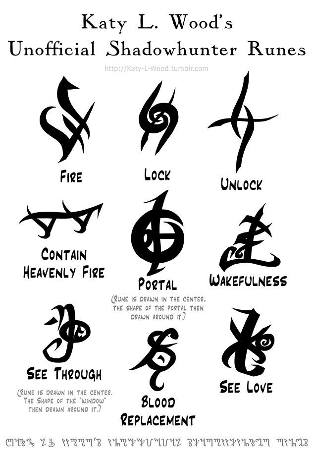 5SOS IMAGINES — katy-l-wood: Cleaned up my sheet of rune