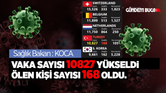 Sağlık Bakanı Fahrettin Koca: vaka 10827 Can kaybı 168'e ulaştı