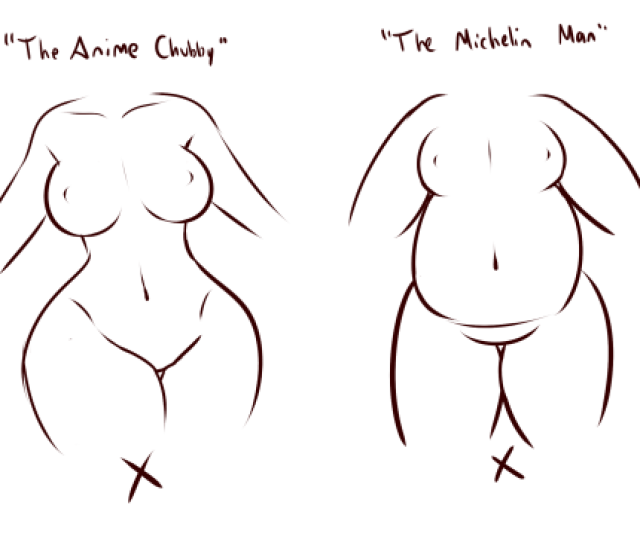 Lets Start With Some Common Misconceptions These Are The Two Main Attempts At Chubby Bodies I Run Into So Ill Focus On Them