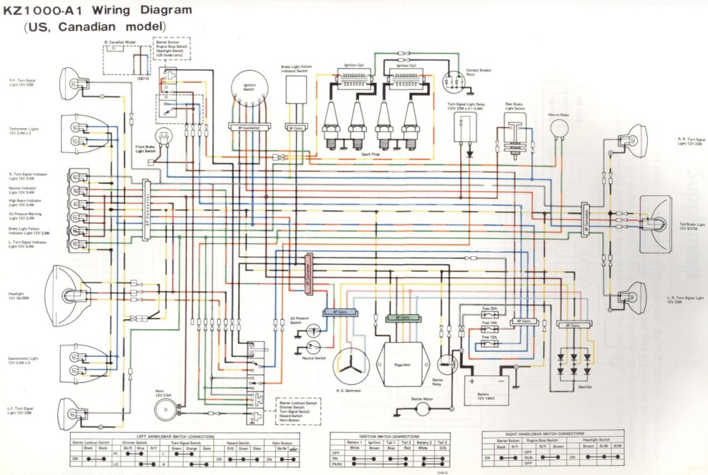 medium resolution of kz1000 wiring diagram 1977 model