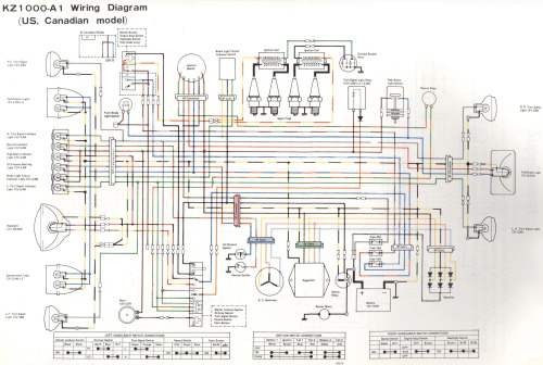 kz1000 wiring diagram peterson trailer lights kawasaki information 1977 model