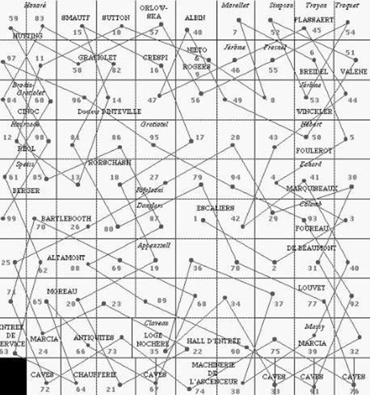 MADHAS studio — Georges Perec, diagram of chess moves he