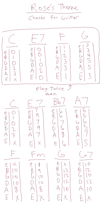 Here's chords and tabs for the acoustic version of Rose's