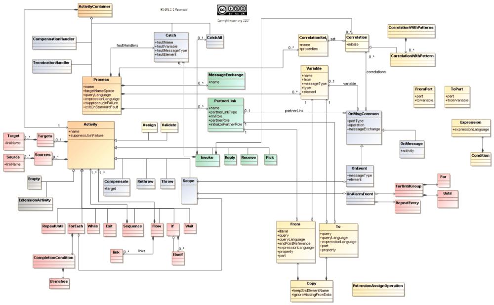 medium resolution of java virtual machine intj
