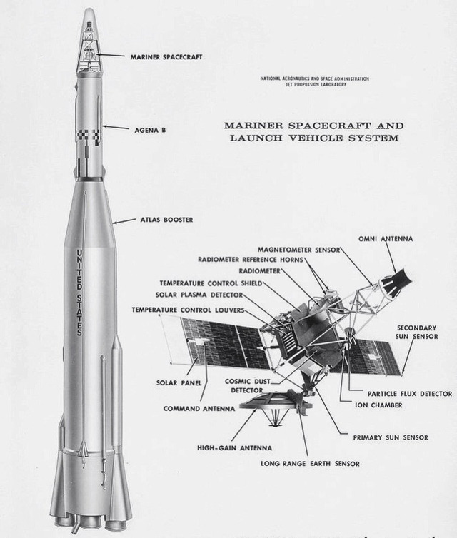The Astronot — The Mariner Space Program ran from 1962 to