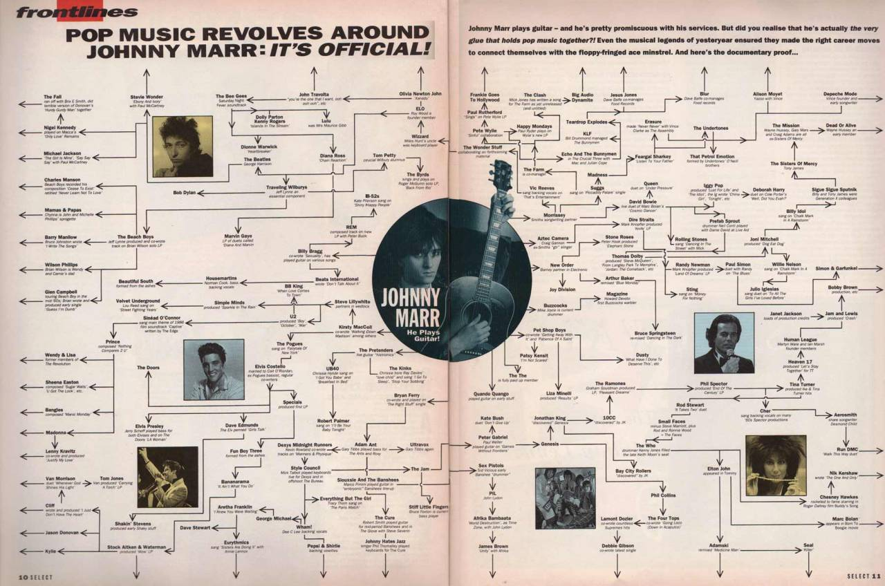 hight resolution of on the note of everything being connected look at this flow chart from an old select issue connecting all of pop music to johnny marr