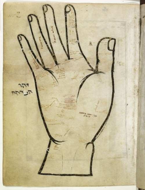 small resolution of medieval palm reading this awesome miniature is found in a medieval hebrew manuscript and depicts the