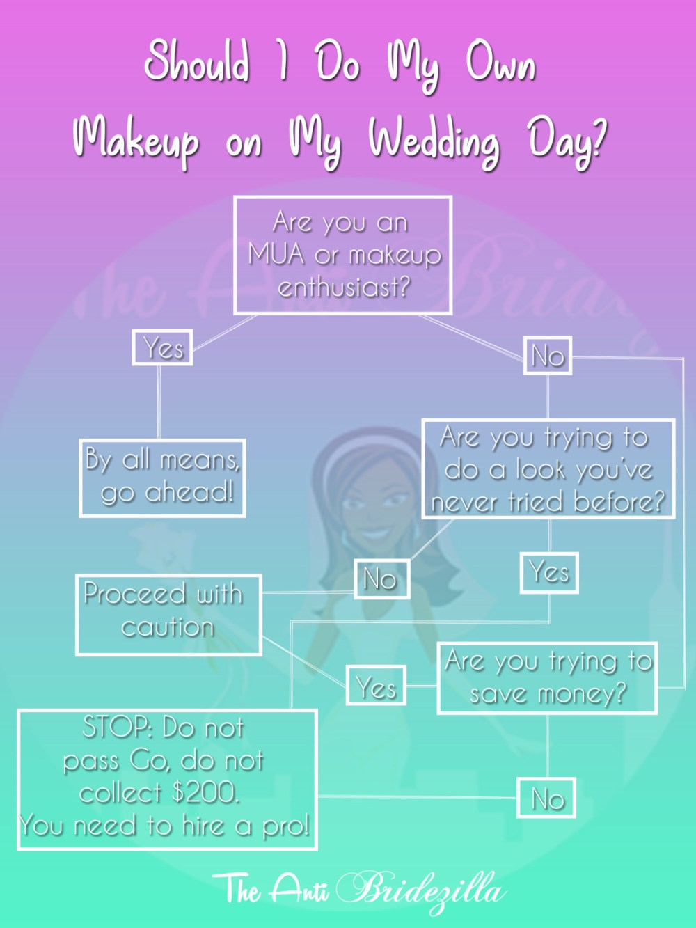 medium resolution of as a beauty influencer and bridal expert i often find myself fielding all types of impromptu q a sessions when i go to events or even when i m relaxing at