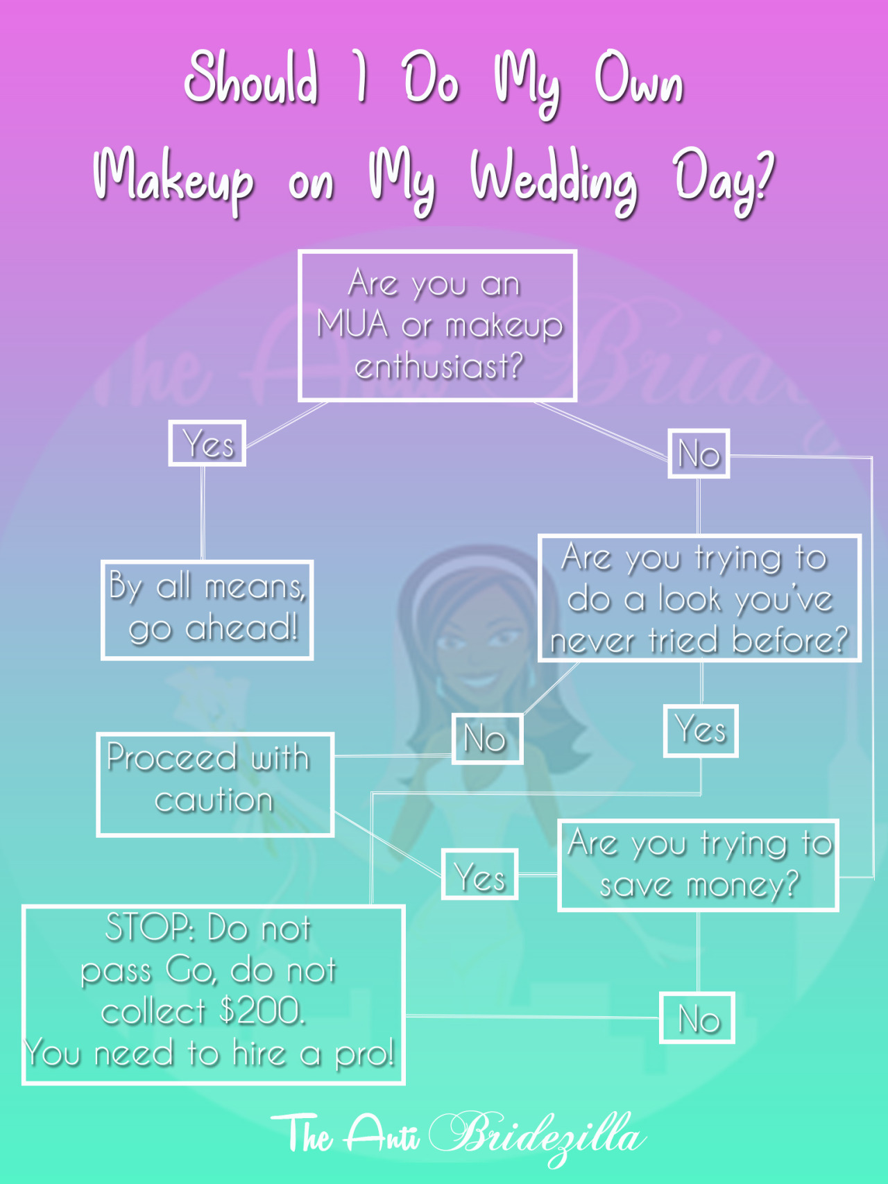 hight resolution of as a beauty influencer and bridal expert i often find myself fielding all types of impromptu q a sessions when i go to events or even when i m relaxing at
