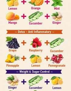 How  lost lbs in weeks also weight loss meal plans tumblr rh