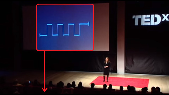 Nancy Duarte on Ted Talks about Persuasive Presentations by Steve Jobs and Martin Luther King, Jr