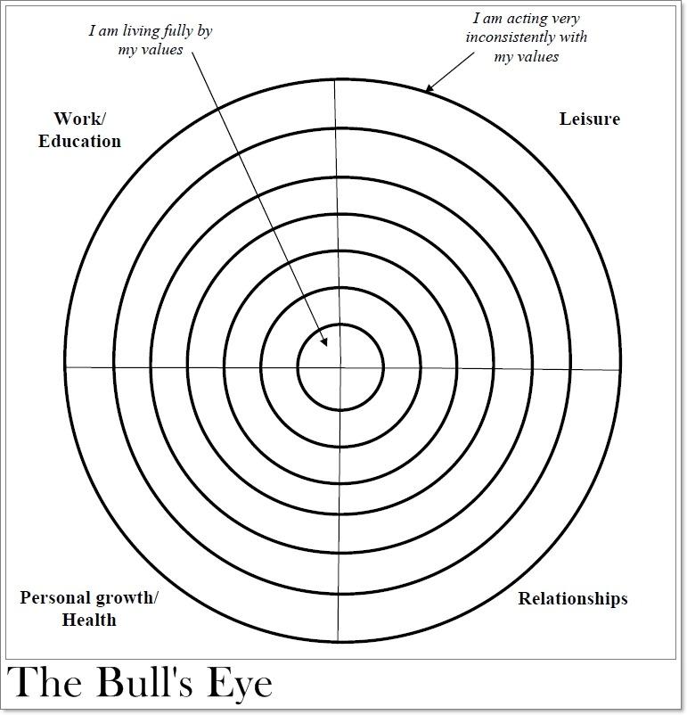 Real Psycho- A Behavioral Sciences Blog
