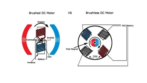 small resolution of brushless dc motors the 12v and 24v brushless dc motors http gemsmotor