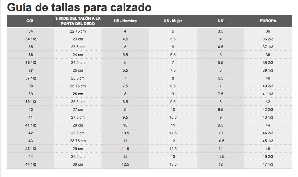 Tabla De Medidas De Zapatos De Mexico Y Estados Unidos