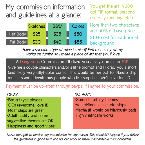 sloaners — Commission Information