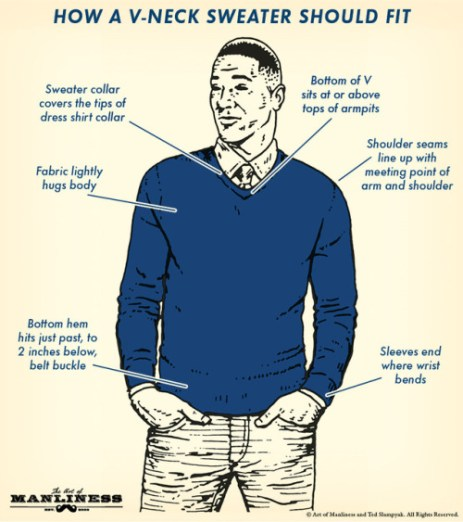 10303e3a2c The Dos and Don ts of Wearing a V-Neck Sweater  Don t – This isn t ...
