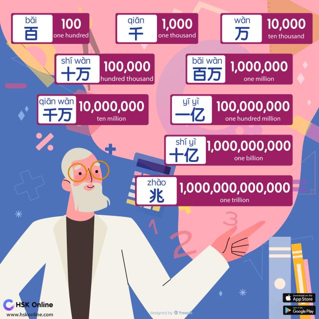 學習中文 on Tumblr