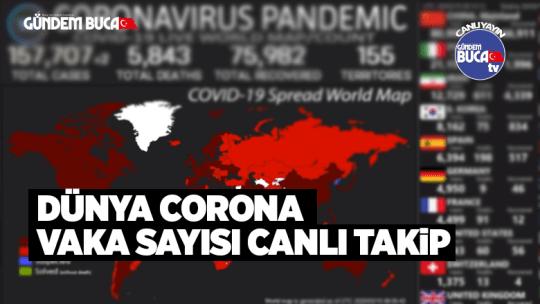 Dünya'daki Corona Vakalarını Canlı İzleyebilirsiniz