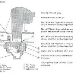 1979 Kawasaki Kz1000 Wiring Diagram Obd2a Ecu Information Carb Cleaning Guide