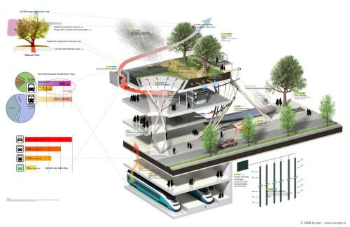 small resolution of diagrams in landscape architecture